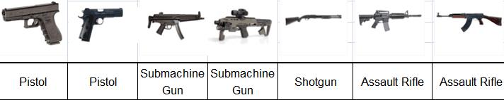 7 guns